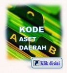 Kode Inventaris AsetDaerah